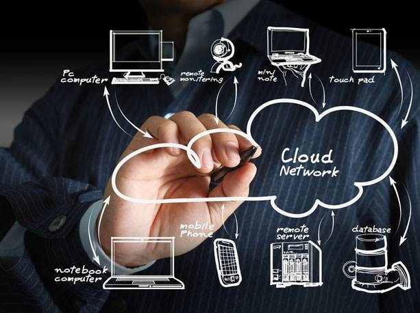 Benefits Of Cloud Based Computing